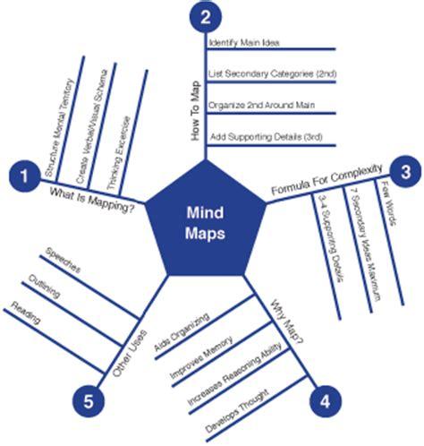 Essay on discipline students